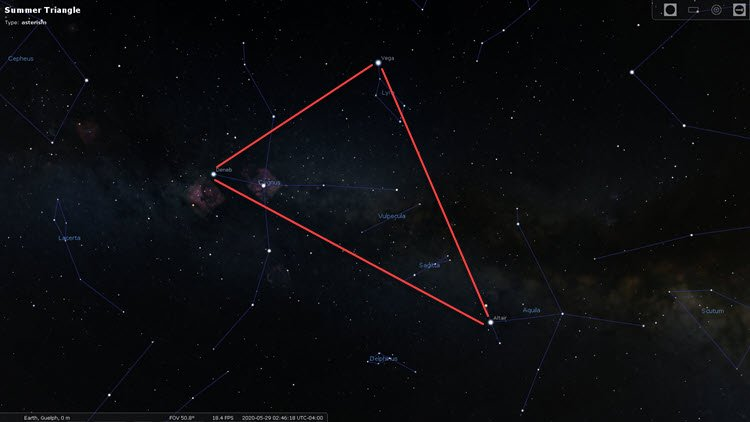Star Constellations: Summer Triangle